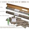 DRVA wood Box Contant